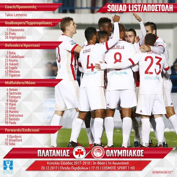 Squad Olympiakos